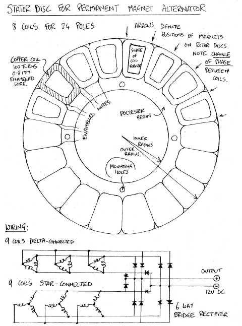 3 phase wind generator wiring diagram  diagrams  auto fuse