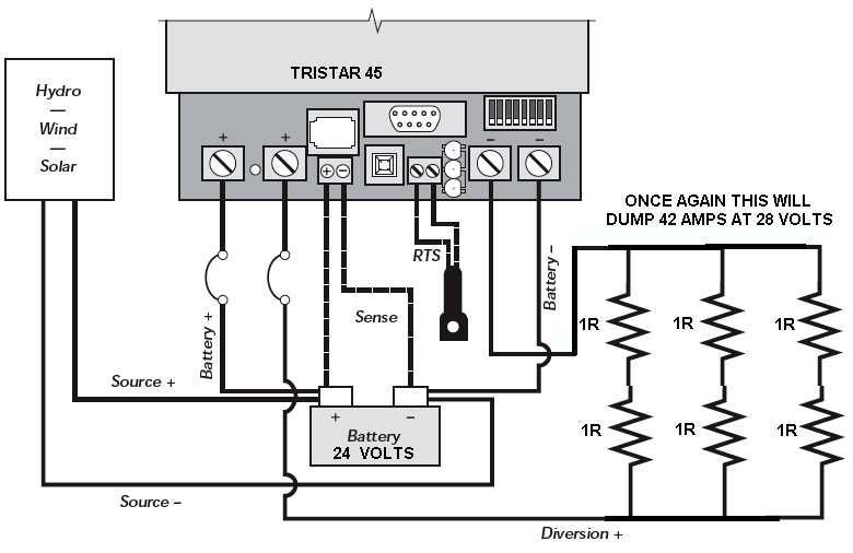 using a high power resistor as a dump load