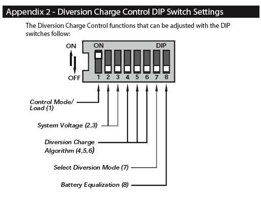 Kiss Wind Generator Wiring Diagram : Dip switch wiring diagram images