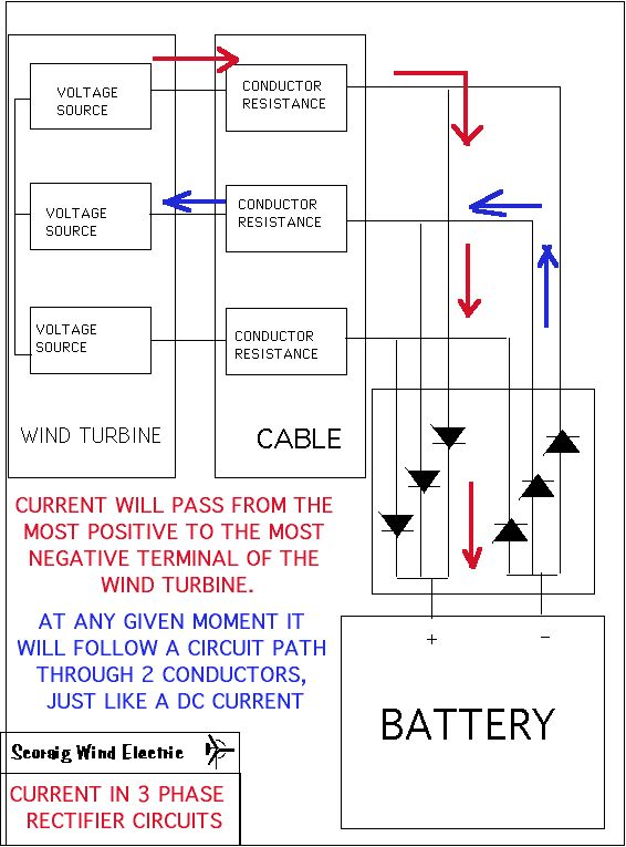 Wiring loss in 3 phase wind systems | Hugh Piggott\'s blog