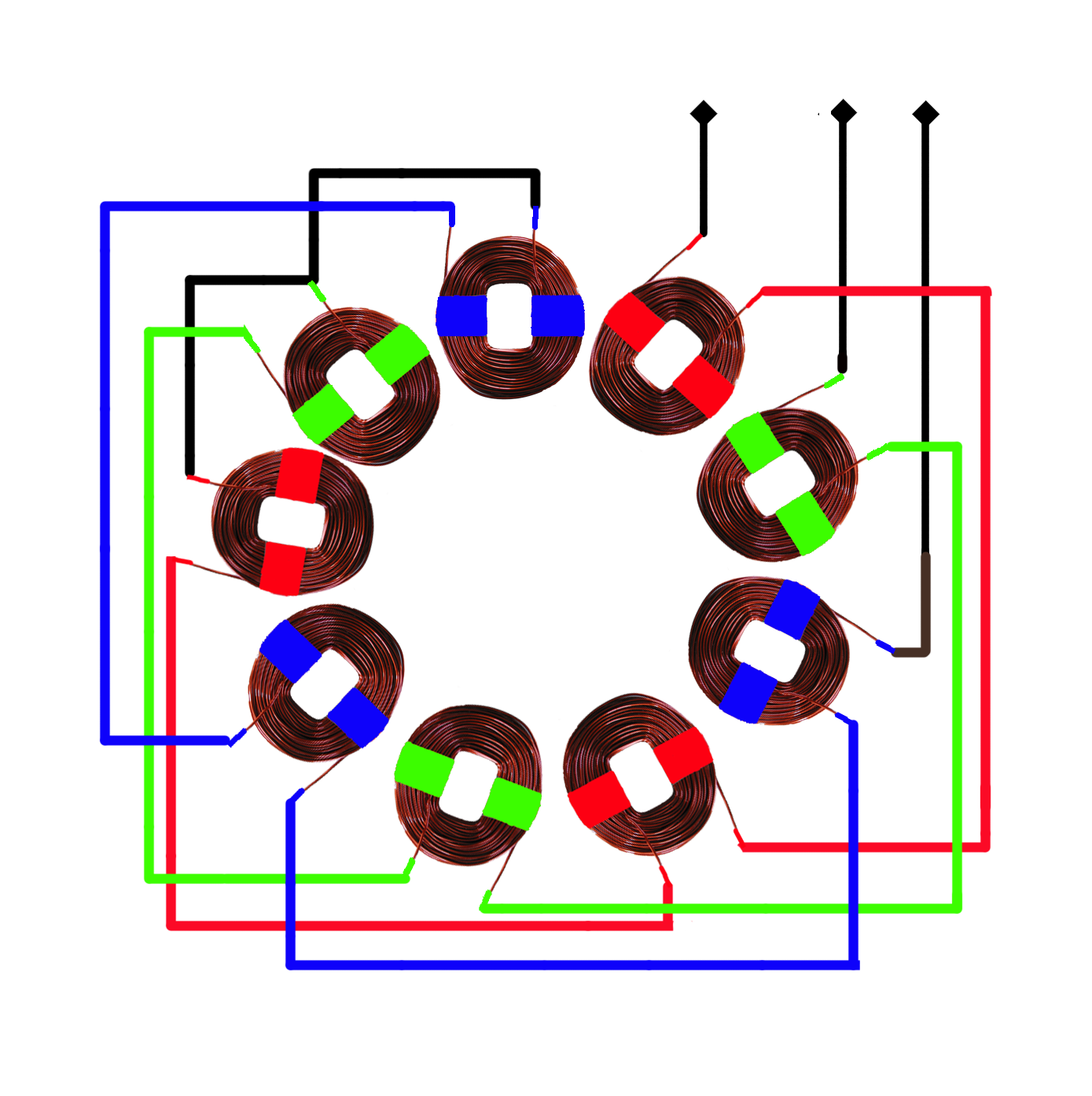 3 Phase Stator Visualisation Hugh Piggotts Blog Reversing Electrical Wiring Diagram At
