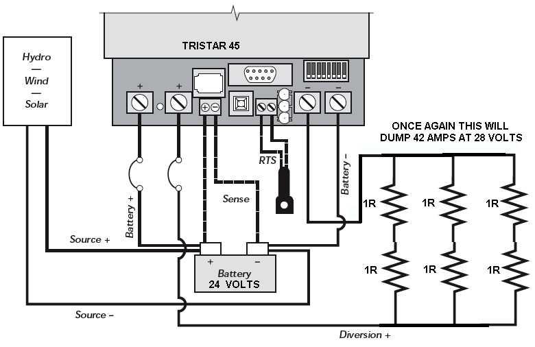 Using a high power resistor as a dump load | Hugh Piggott's blog on